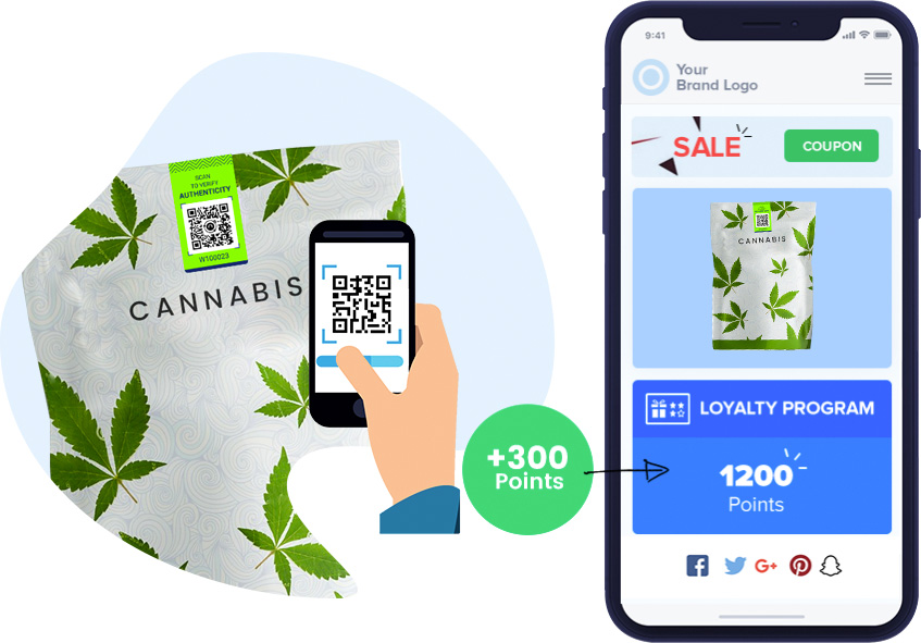 Customers earn loyalty points by scanning the cannabis product tag