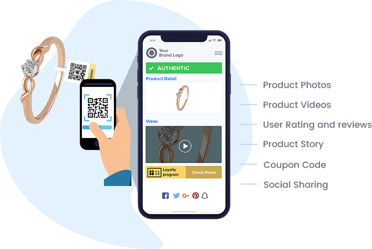 Showcase Product Photos, Product videos, User ratings and reviews, Product Story, Coupon code, Social sharing on jewelry tag scan