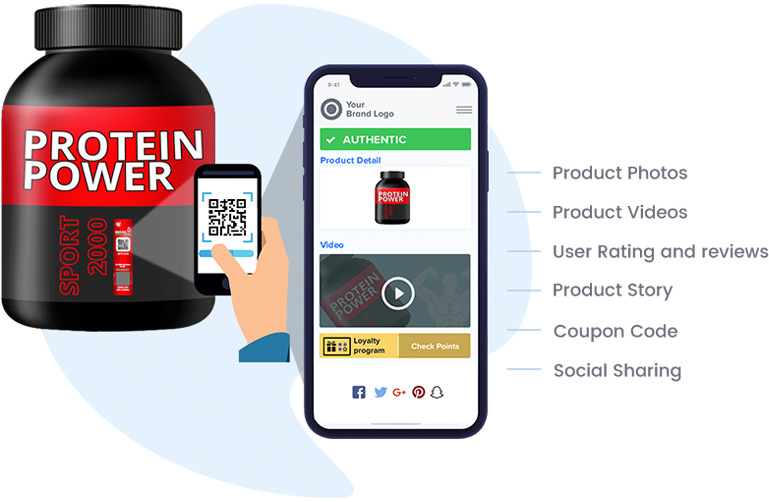 Showcase Product Photos, Product videos, User ratings and reviews, Product Story, Coupon code, Social sharing on cosmetic product tag scan