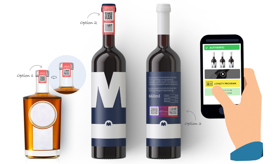Anti-Counterfeit Solution for Wine and Spirits