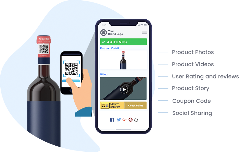 Showcase Product Photos, Product videos, User ratings and reviews, Product Story, Coupon code, Social sharing on Wine/Spirit tag scan